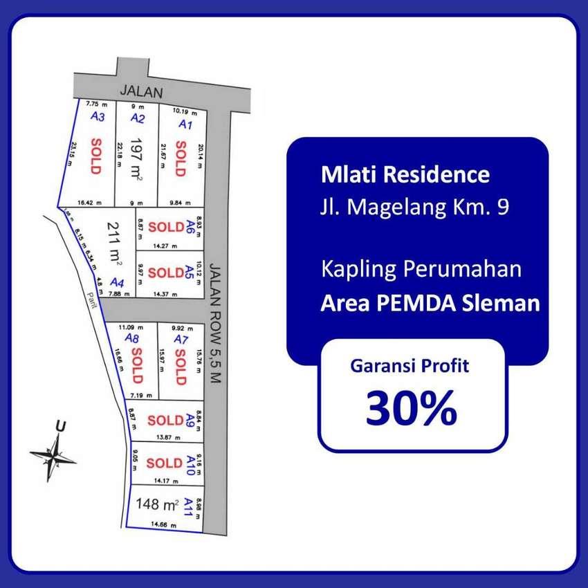 Beli Aset Dekat Jogja City Mall Profit 30%, Transaksi di Notaris 0