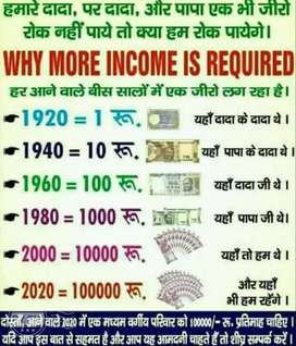 Start business in just 2250 Rupees.