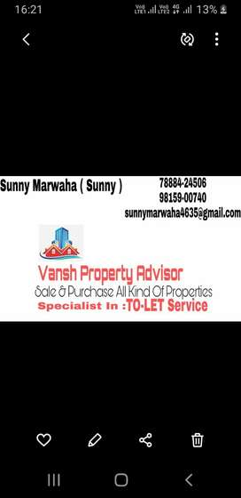 3 bhk independent flat for rent in brs nagar