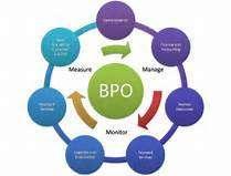 Bpo Jobs In Pune