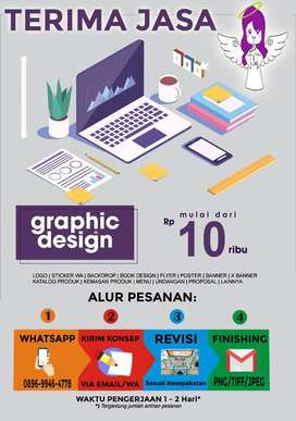Desain Graphis Surabaya