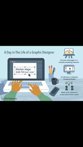 Immediately wanted graphic designer Corel draw must