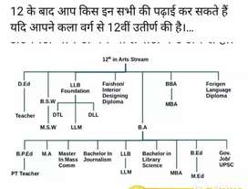 Home basis tuition service pvt ltd