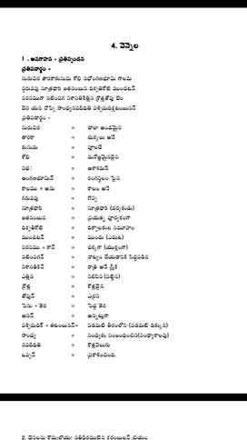 I will teach Telugu sub 6th to 10th state syllabus. Home tution online