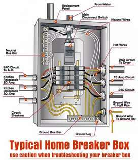 House & shops wiring
