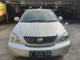 TOYOTA HARRIER 2008 2.4 G  SUV