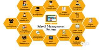 School Management system 0