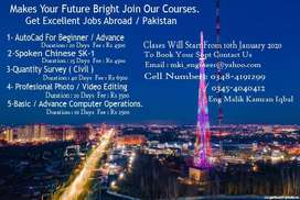 Required Educated Staff For American Call Center  Companies.Urgent