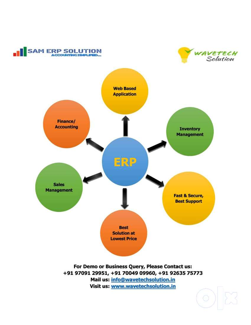 SAM ERP SOLUTION #Powered by Wavetech Solution 0