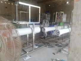 Reverse Osmosis system water