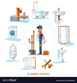 Contact for plumbing work