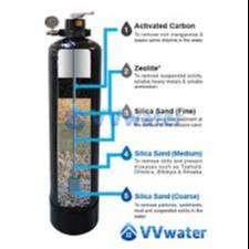 filter air Global