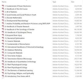 382 Ebook Nilai Rp. 229,200,000.00, bisa u/ Skripsi/Tesis/Disertasi