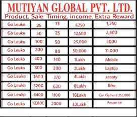 Marketing and field saller 5000 plus need only girls