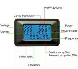Digital Display 6in1 LED Panel Meter