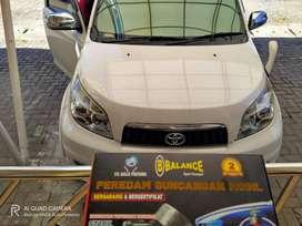 SOLUSI utk Mobil Oleng Pasangi BALANCE Damper dimobil Gan, Merapat!
