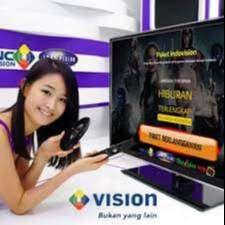 Pasang Parabola Digital MNC Vision Indovision