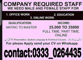 Online jobs for Lahore students
