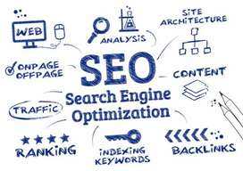 Seo Expert here to Rank your Web sites On Top