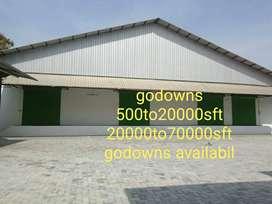 Godown big&low budget kalamassery kakkanad edapally seaport aluva NH: