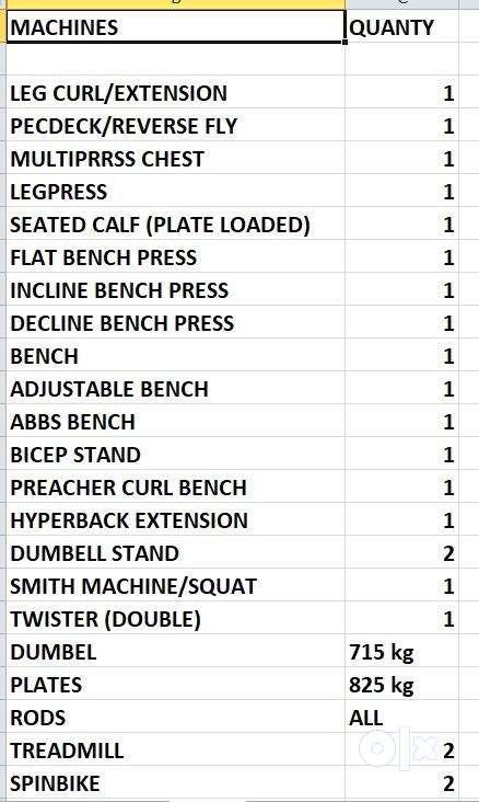 Gym  Setup 0