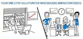White board Animation Explainer for websites