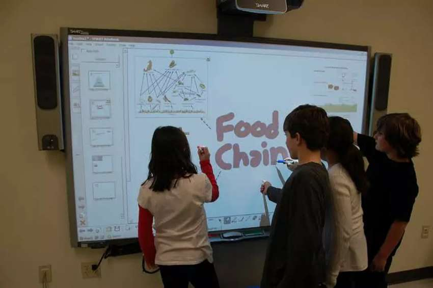 Smart Board solutions for School s and Business meetings 0