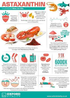 Astaxanthin 4mg, 60 Veggie Softgels, Now Foods Antioksidan