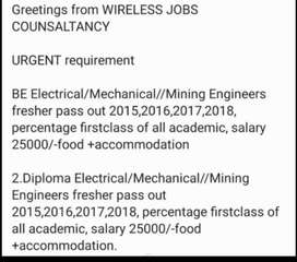 Urgent requirement for mechanical Electrical engg
