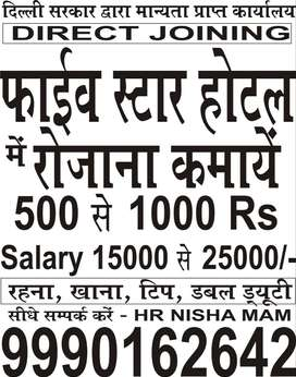 WAITER JOBS OPENING IN FIVE STAR HOTEL ONLY FOR BOYS