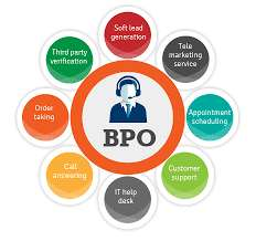 Vacancies for Freshers in BPO Sector Voice and Non-Voice Process